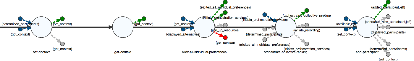 Figure 4 for Visualizations for an Explainable Planning Agent