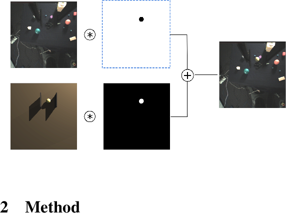 Figure 3 for How to Close Sim-Real Gap? Transfer with Segmentation!