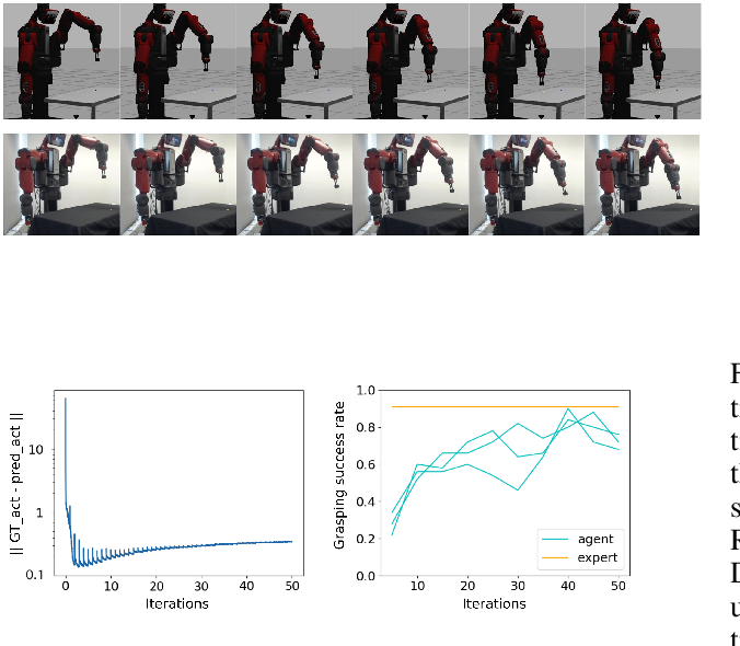 Figure 4 for How to Close Sim-Real Gap? Transfer with Segmentation!