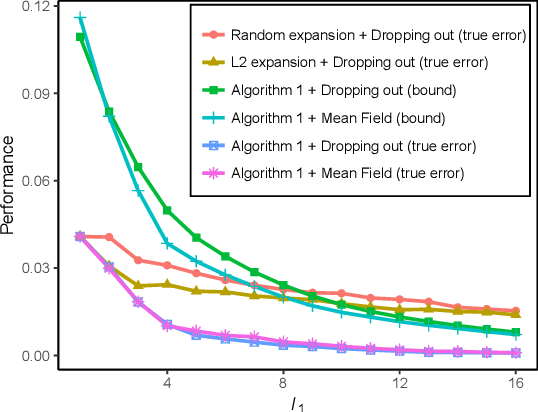 Figure 2 for Efficient Localized Inference for Large Graphical Models