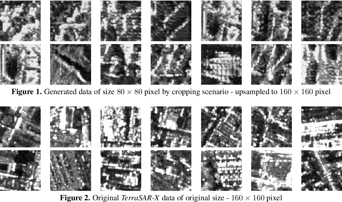 Figure 1 for Artificial Generation of Big Data for Improving Image Classification: A Generative Adversarial Network Approach on SAR Data