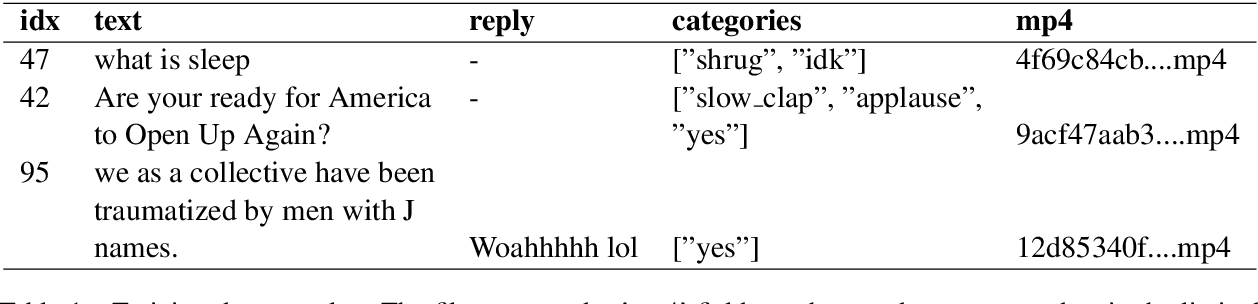 Figure 1 for EmotionGIF-IITP-AINLPML: Ensemble-based Automated Deep Neural System for predicting category(ies) of a GIF response
