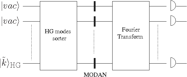 Quantum key distribution without reference frame alignment ...