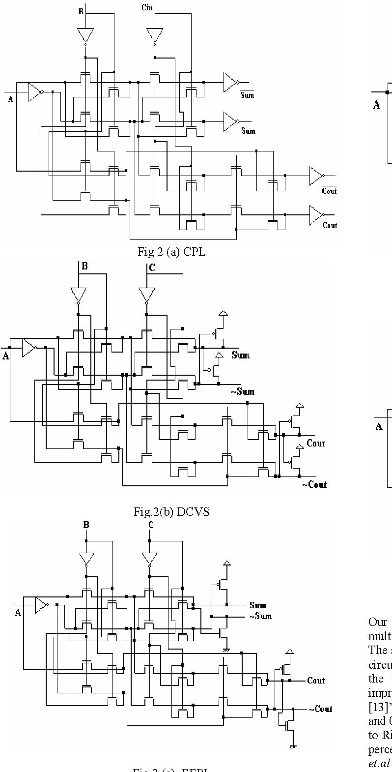 Low Power And High Speed 8x8 Bit Multiplier Using Non Clocked Pass 8 Circuit Diagram Transistor Logic Semantic Scholar