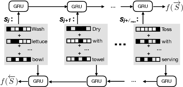 Figure 3 for Discourse-Aware Neural Rewards for Coherent Text Generation