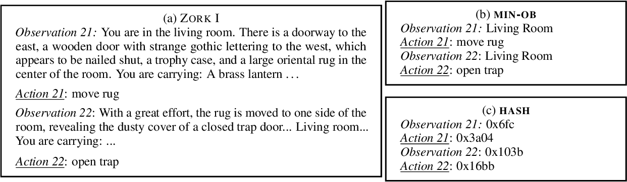 Figure 1 for Reading and Acting while Blindfolded: The Need for Semantics in Text Game Agents