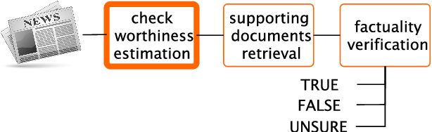 Figure 1 for A Context-Aware Approach for Detecting Check-Worthy Claims in Political Debates