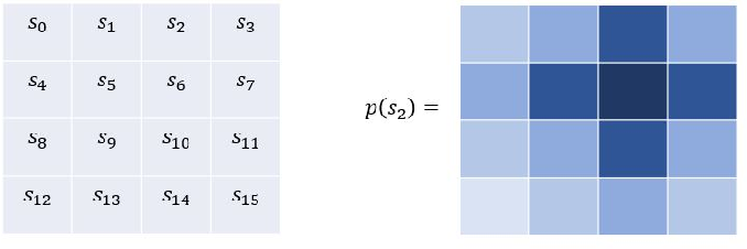 Figure 2 for On Solving a Stochastic Shortest-Path Markov Decision Process as Probabilistic Inference