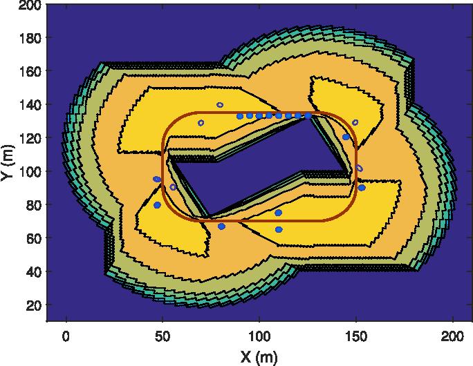 Figure 4 for Poisson Multi-Bernoulli Mapping Using Gibbs Sampling