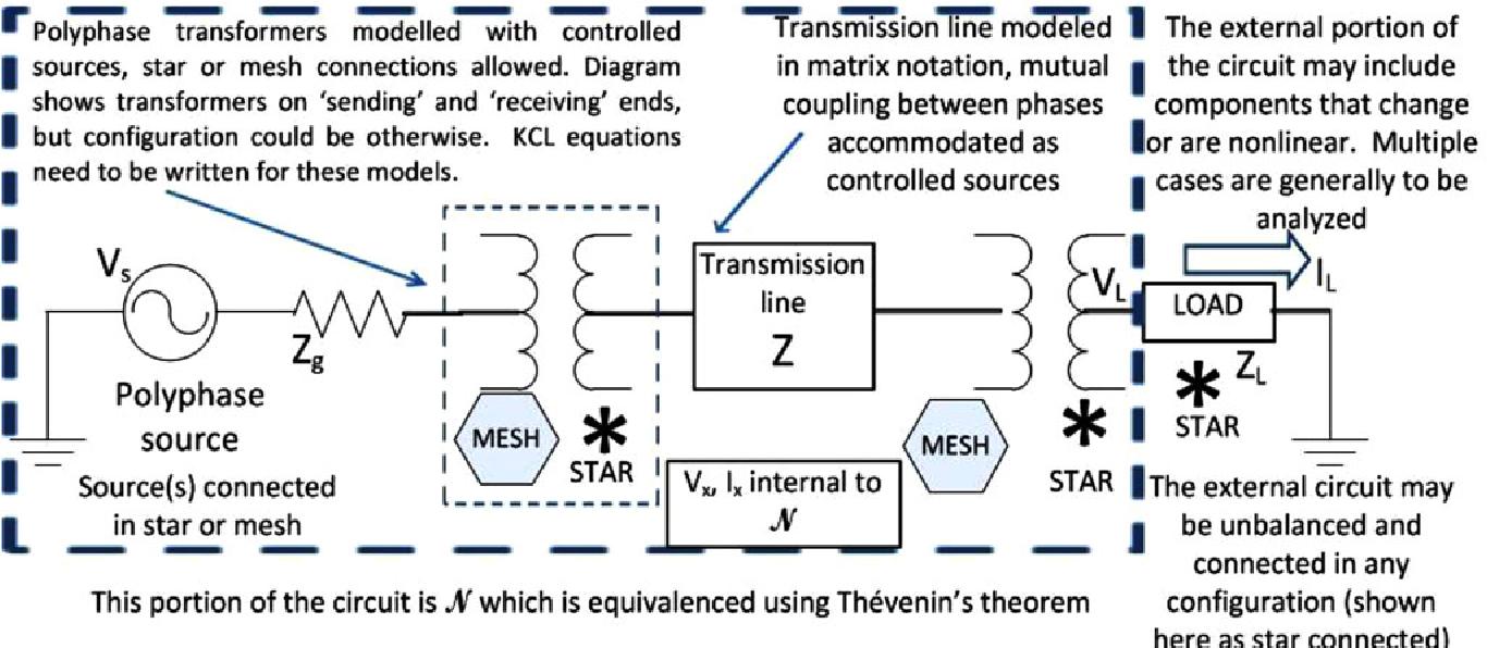 Thvenins Theorem Semantic Scholar Ac Thevenin Equivalent Circuit With Current And Voltage Source Figure 3