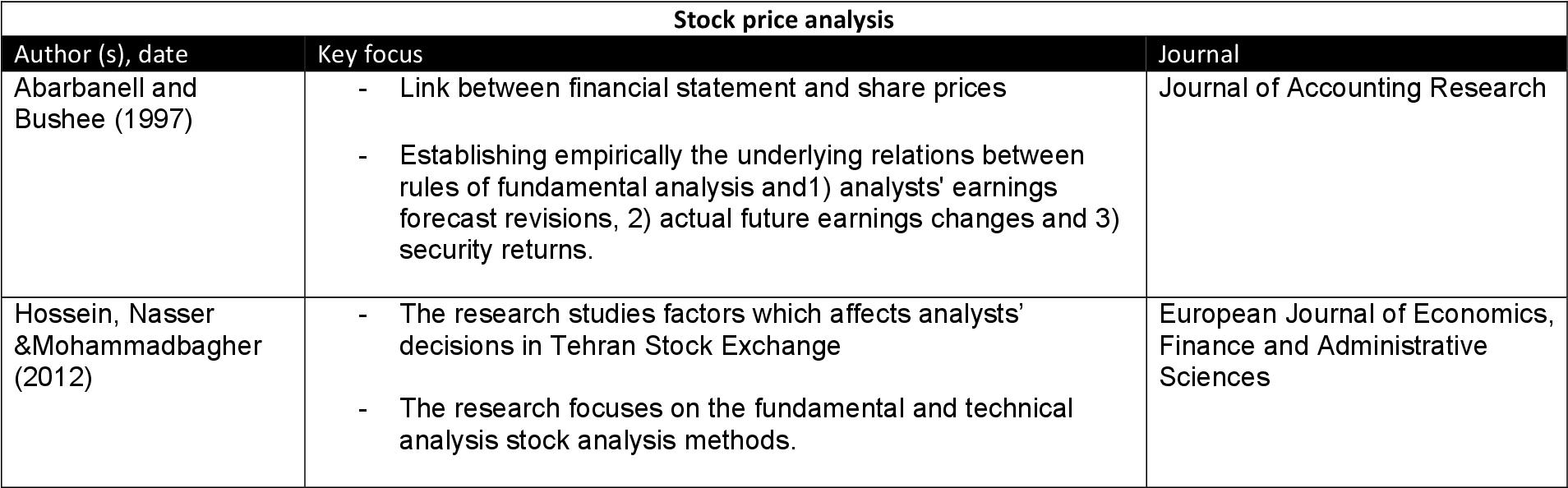 PDF] Impact of branding indicators on a company share price