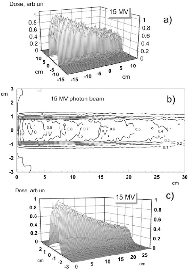 Figure 6 from 150-250 meV electron beams in radiation therapy