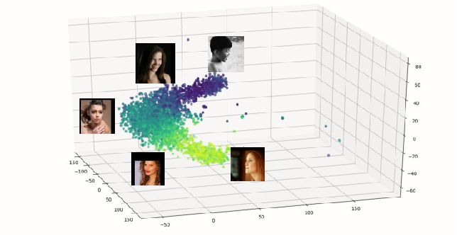 Figure 3 for Separable Batch Normalization for Robust Facial Landmark Localization with Cross-protocol Network Training