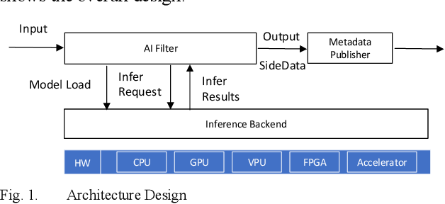 Figure 1 for Extend the FFmpeg Framework to Analyze Media Content
