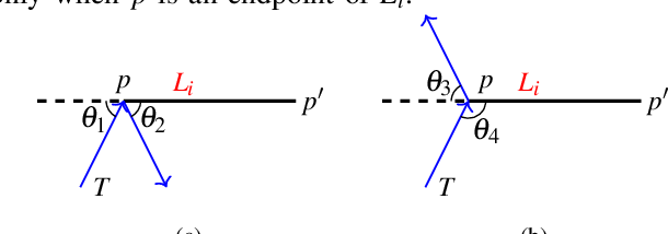 Figure 3 for Capacitated Vehicle Routing with Target Geometric Constraints