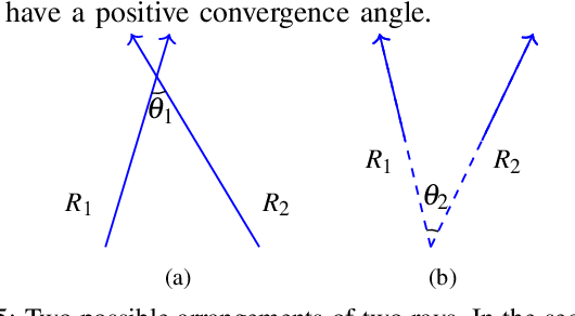 Figure 4 for Capacitated Vehicle Routing with Target Geometric Constraints