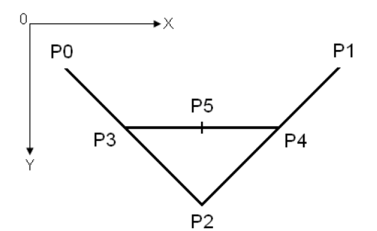 Figure 2 from Emotional Expression in Simple Line Drawings