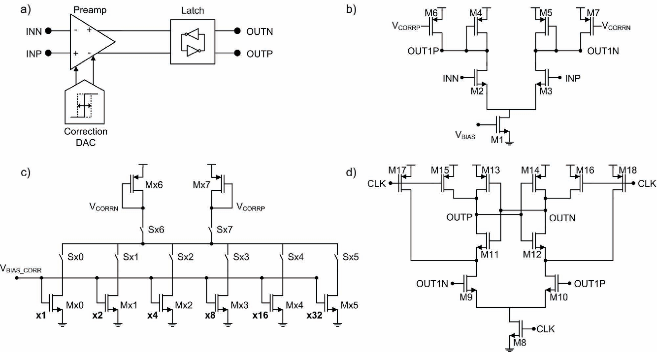 figure 3  a) comparator block diagram, b) preamplifier schematic, c)