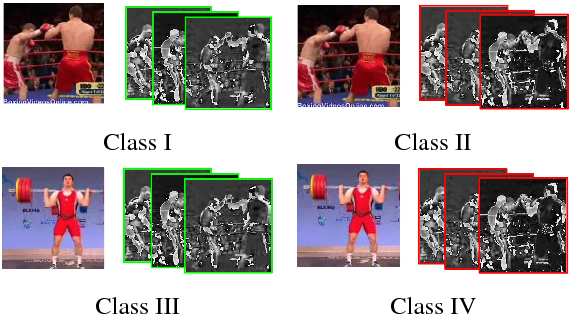 Figure 3 for Two Stream Self-Supervised Learning for Action Recognition