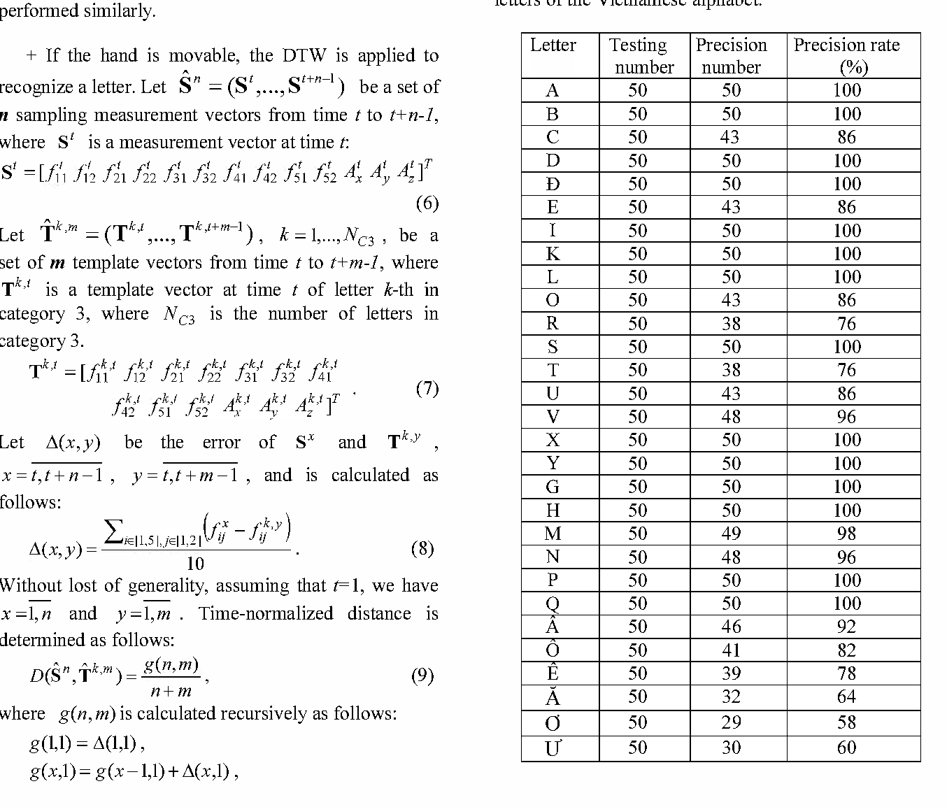 Table 1 Precision rates of sign language recognition for letters of the Vietnamese alphabet.