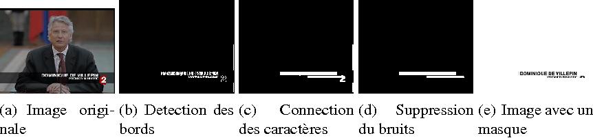 Figure 1. Images extraites du journal de France 2 du 1er Février 2007, source INA