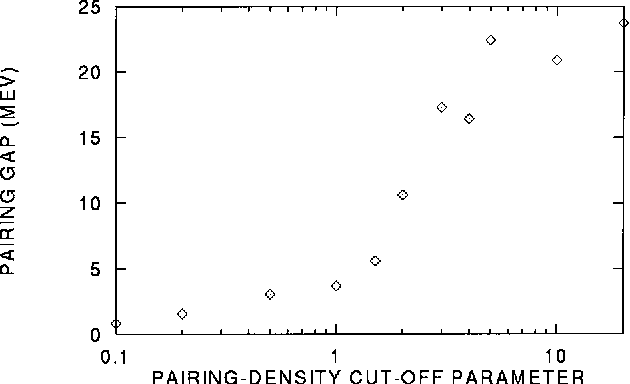 Fig. 4. Effect of changing the pairing-density cut-off parameter ̃c (fm −3) on the pairing gap averaged with weight factor of uivi for 32S.