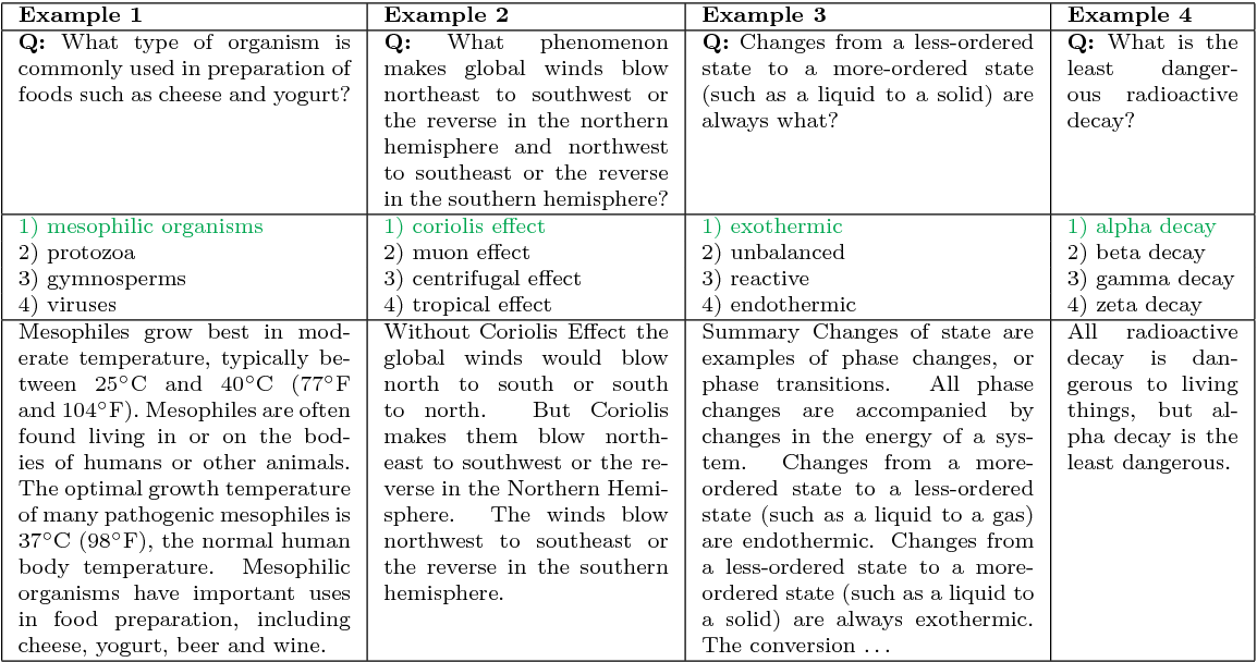 Figure 1 for Crowdsourcing Multiple Choice Science Questions