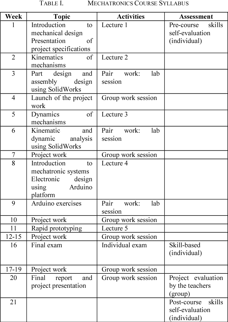 Implementing of Project-Based and Skill Assessment Pedagogy