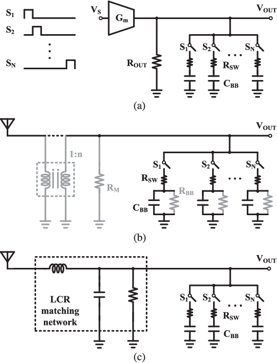 Analysis of input lcr matched ltinline formulagt lttex math figure 1 ccuart Image collections