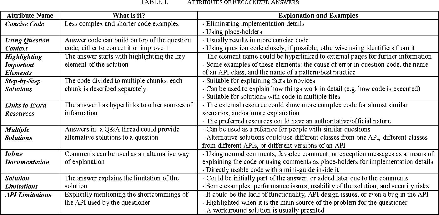 Reductionism Semantic Scholar