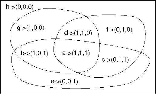 Figure 1 From Reclustering Of High Energy Physics Data Semantic Scholar