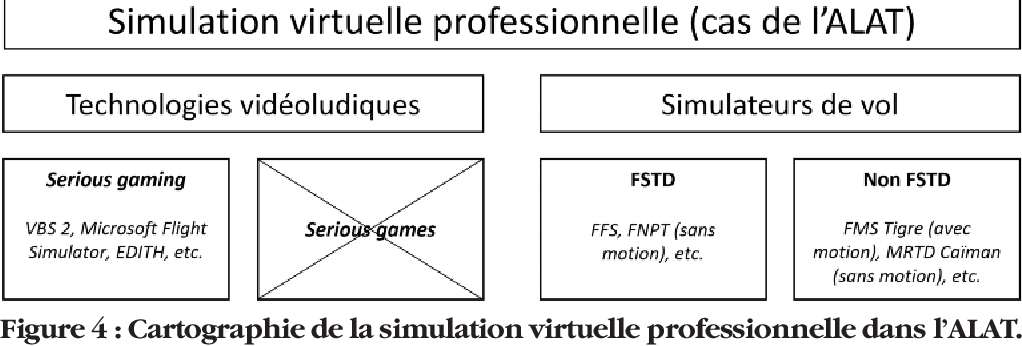 PDF] From serious gaming to full flight simulator: a proposal for a