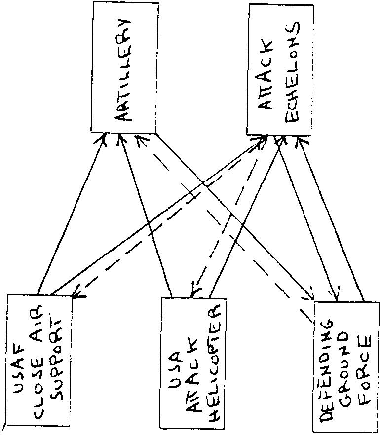 Figure V From Nl Iii Iiiiiiii
