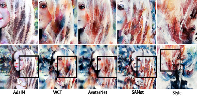 Figure 4 for Arbitrary Style Transfer with Style-Attentional Networks