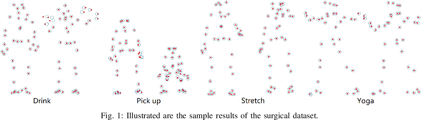Figure 1 for A closed-form solution to estimate uncertainty in non-rigid structure from motion