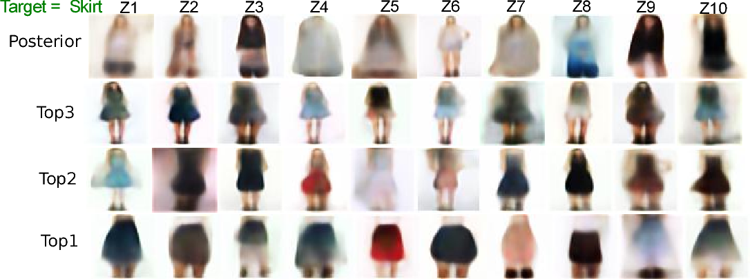 Figure 3 for Visual Decoding of Targets During Visual Search From Human Eye Fixations