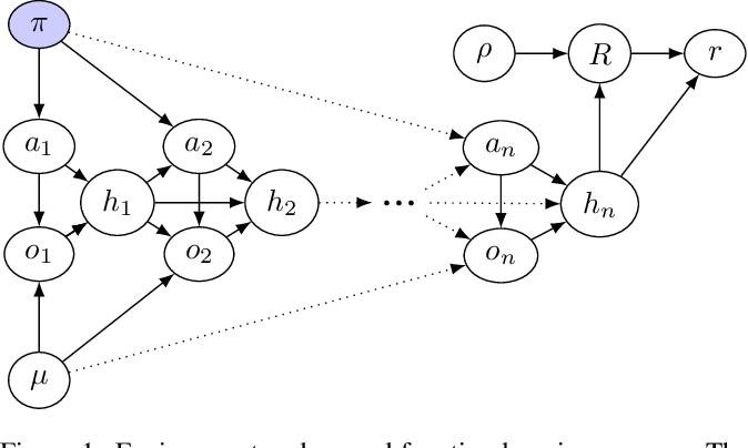 Figure 1 for Pitfalls of learning a reward function online