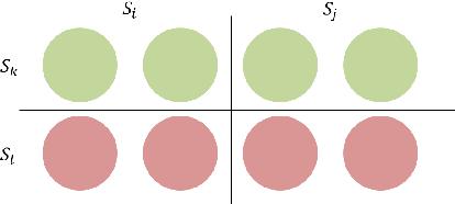 Figure 3 for On Measuring Gender Bias in Translation of Gender-neutral Pronouns