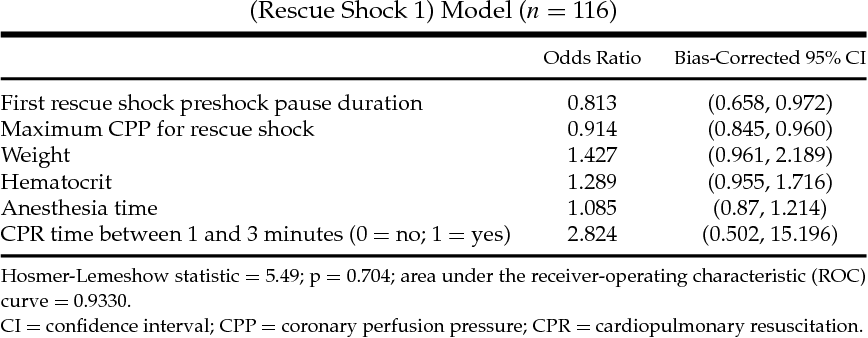maximum interval for pausing chest compressions