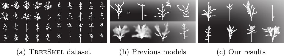 Figure 1 for RNN-based Generative Model for Fine-Grained Sketching