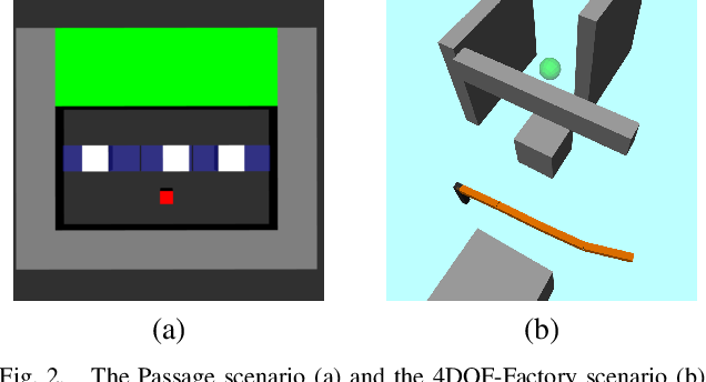 Figure 2 for An On-Line POMDP Solver for Continuous Observation Spaces