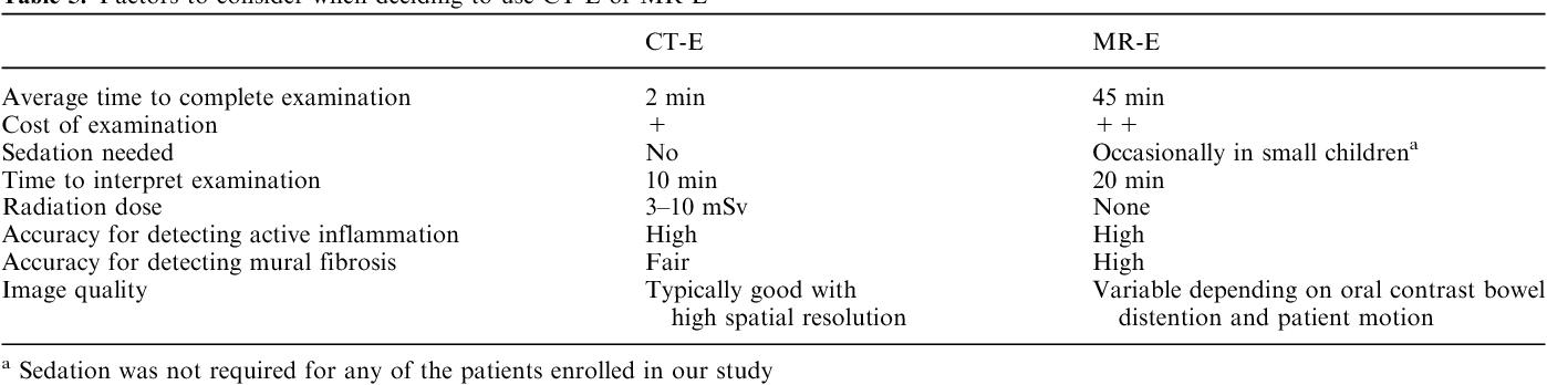 Table 5. Factors to consider when deciding to use CT-E or MR-E
