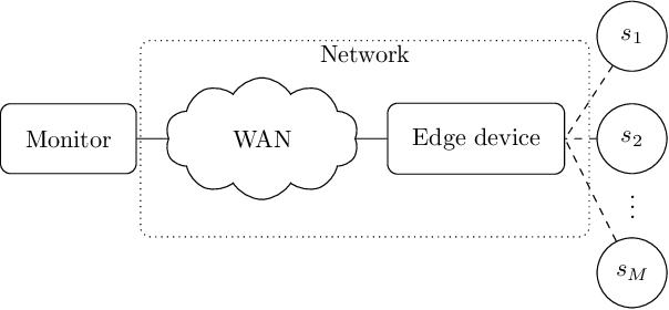 Figure 1 for Autonomous Maintenance in IoT Networks via AoI-driven Deep Reinforcement Learning