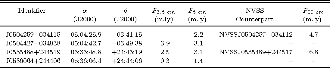 Table 3. Parameters of the sources detected at centimeter wavelengths.