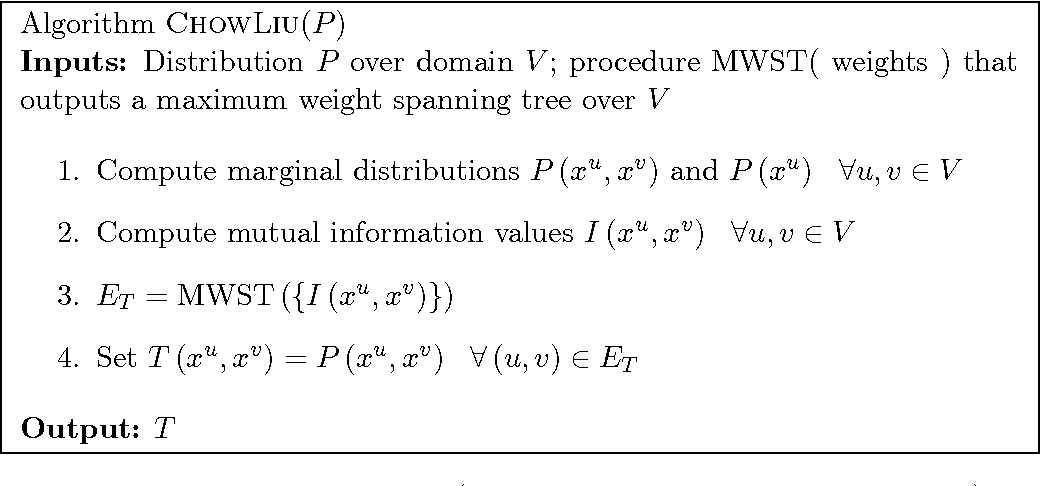 Figure 1 for Conditional Chow-Liu Tree Structures for Modeling Discrete-Valued Vector Time Series
