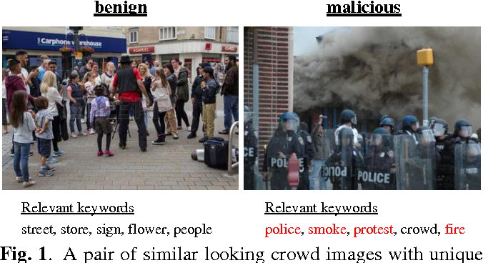 Figure 1 for Exploitation of Semantic Keywords for Malicious Event Classification