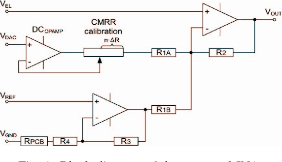 highly sensitive biomedical amplifier with cmrr calibration and dc