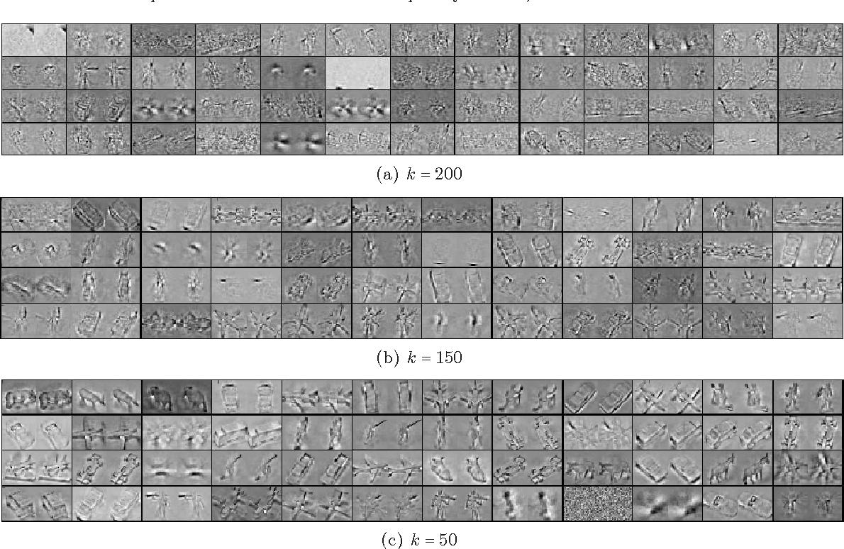 Figure 3 for k-Sparse Autoencoders
