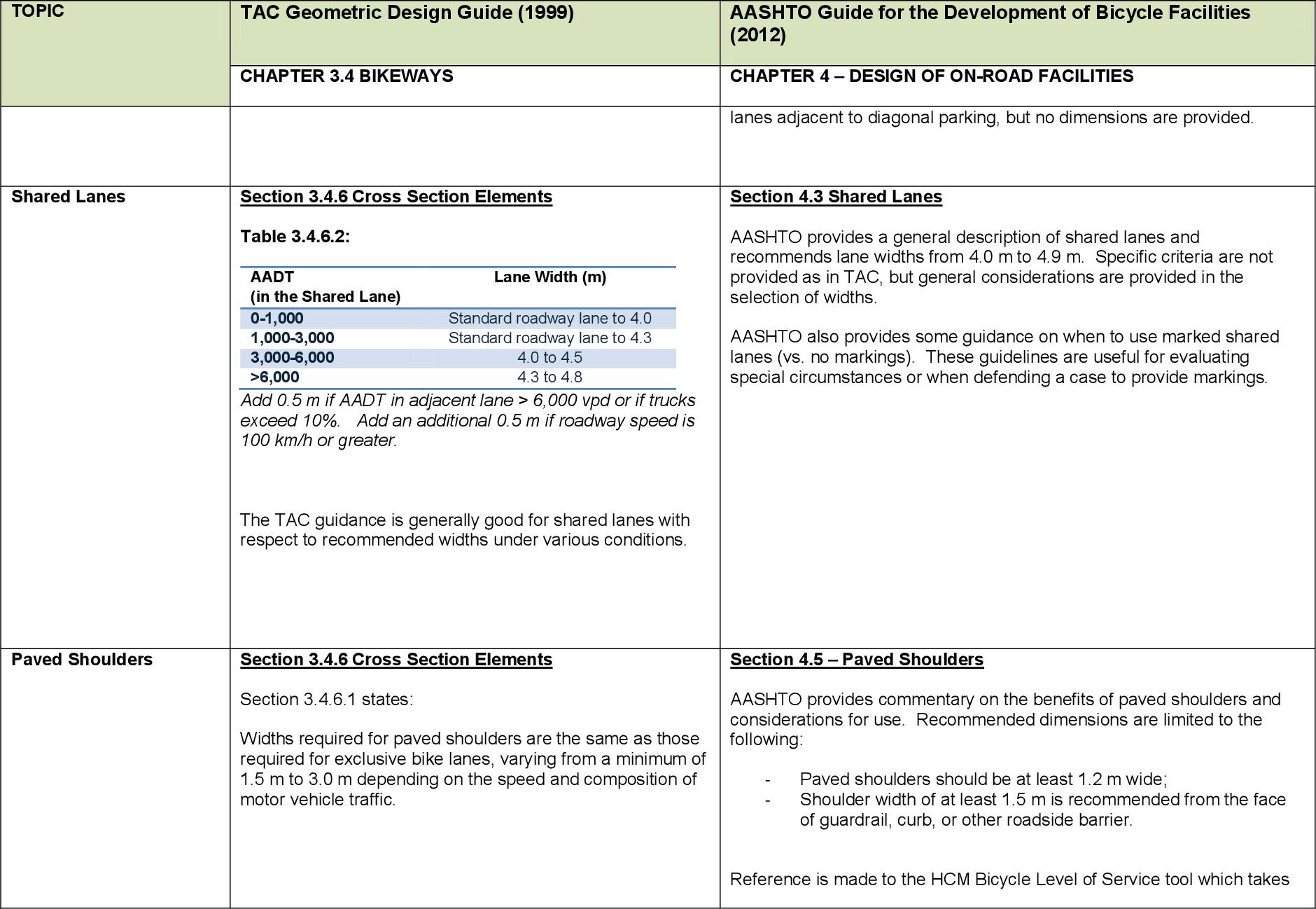 PDF] Case Studies in Integrating Transportation, Land Use