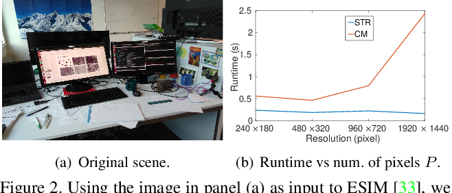 Figure 3 for Spatiotemporal Registration for Event-based Visual Odometry